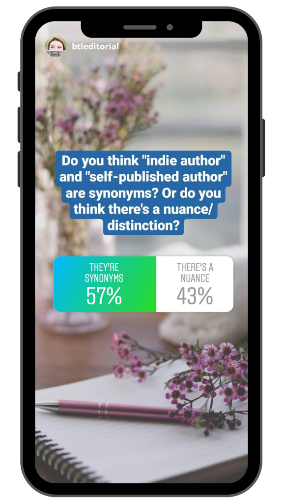 "Phone mockup showing @btleditorial on Instagram. There is a poll asking whether ""indie author"" and ""self-published"" author are synonyms. 57% said they're synonyms, and 43% said there is a nuance between the two."